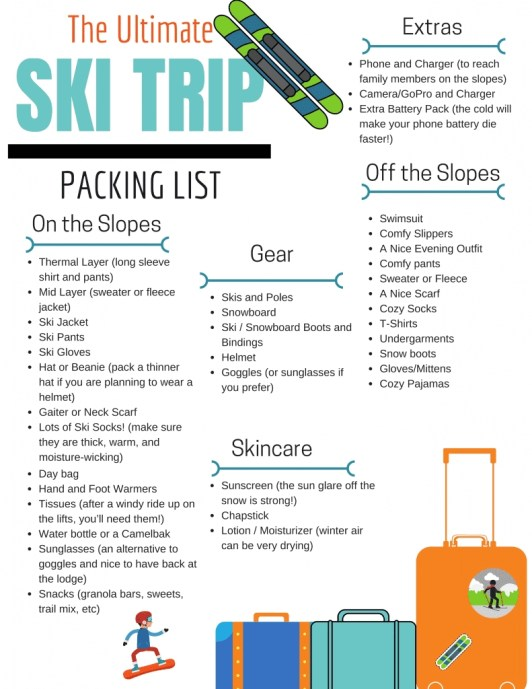 Ultimate Ski Trip Packing List