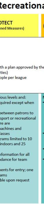 Measures proposed for sports and recreation