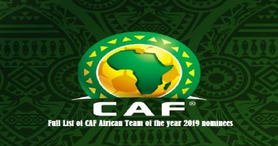 Four Nigeria Super Eagles Players makes list of CAF African Team of the year 2019 nominees