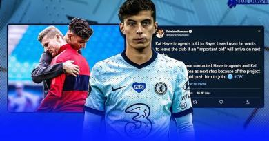 Kai Havertz Agrees 5 years Contract With Chelsea, Announcement Imminent