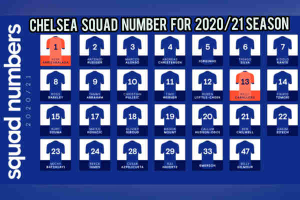 Chelsea squad numbers for the 2020/21 season