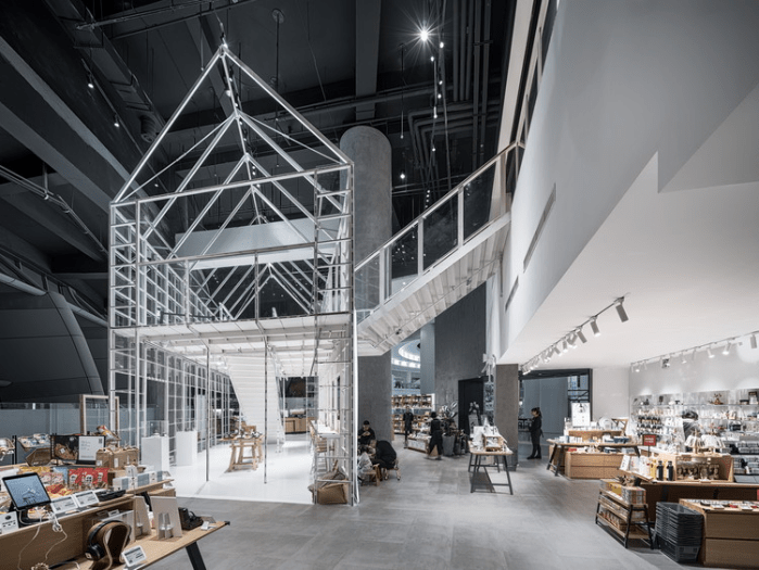 Renting a Retail Space