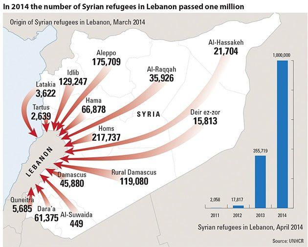 Syria-Lebanon-refugees-630x506