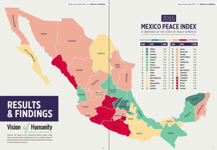 mexico-peace-index-2015