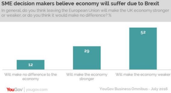 Theresa May Economy Analysis