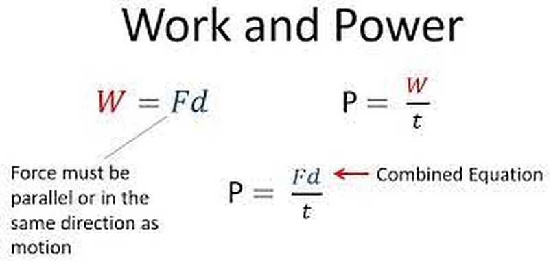 RELATIONSHIP BETWEEN WORK AND POWER
