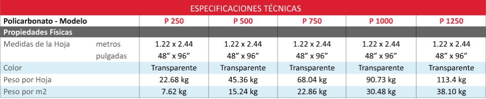 especificaciones-policarbonato