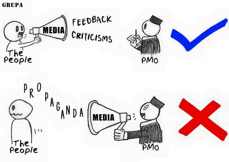 Grupa asserts that the media should not simply broadcast government propaganda, especially those coming from the Prime Minister's Office (PMO). Image from Grupa