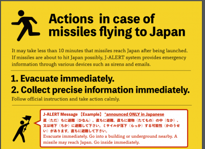Actions in case of missiles flying to Japan