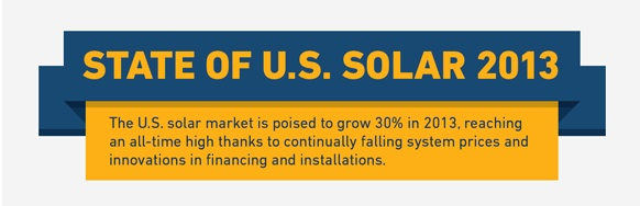 Infographic: State of Solar 2013