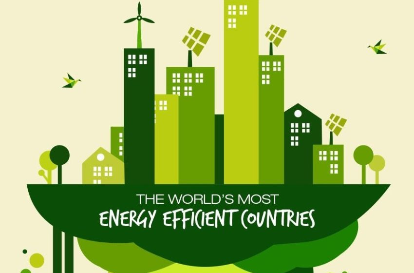 Infographic: World's Most Energy Efficient Countries
