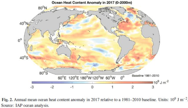 Global Ocean Temperature Reaches Another Record High