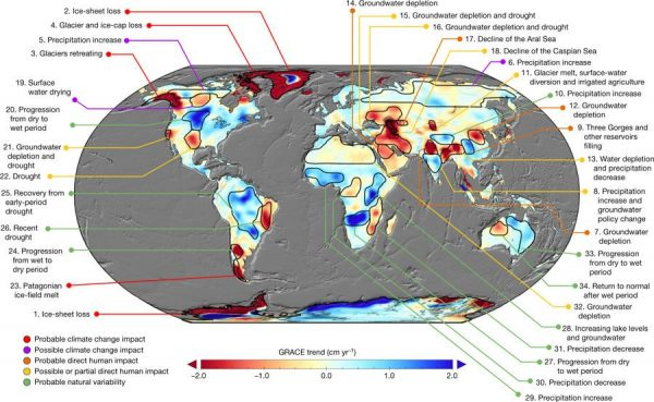 The many challenges of freshwater availability