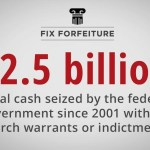 SCOTUS Ruling Could End Asset Forfeiture
