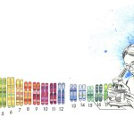 23andMe DNA Privacy