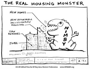 Property Housing Taxes