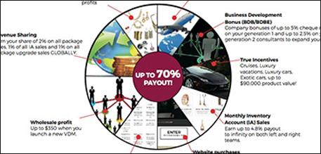 designer goods, discount designer goods, luxury goods warehouse, luxury goods online