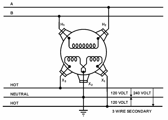 2 phase transformer wiring diagram 2008 ford f350 trailer three globecore oil purification systems