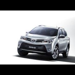 Grand New Avanza Type G 2018 Tipe Toyota Rav4 | Globe Motors