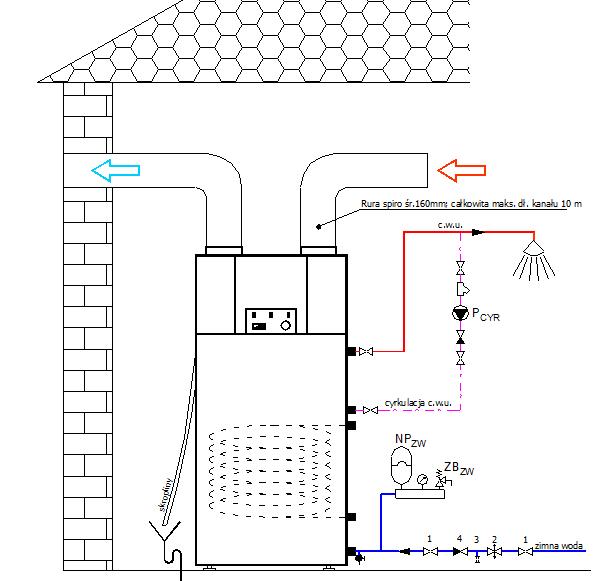 Dimplex rys 3 oszczędne podgrzewanie c.w.u.