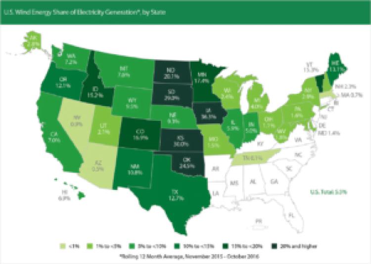 energetyka wiatrowa w USA