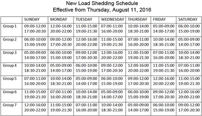 Load Shedding Schedule 2019: NEA Decreases Load-shedding Hours
