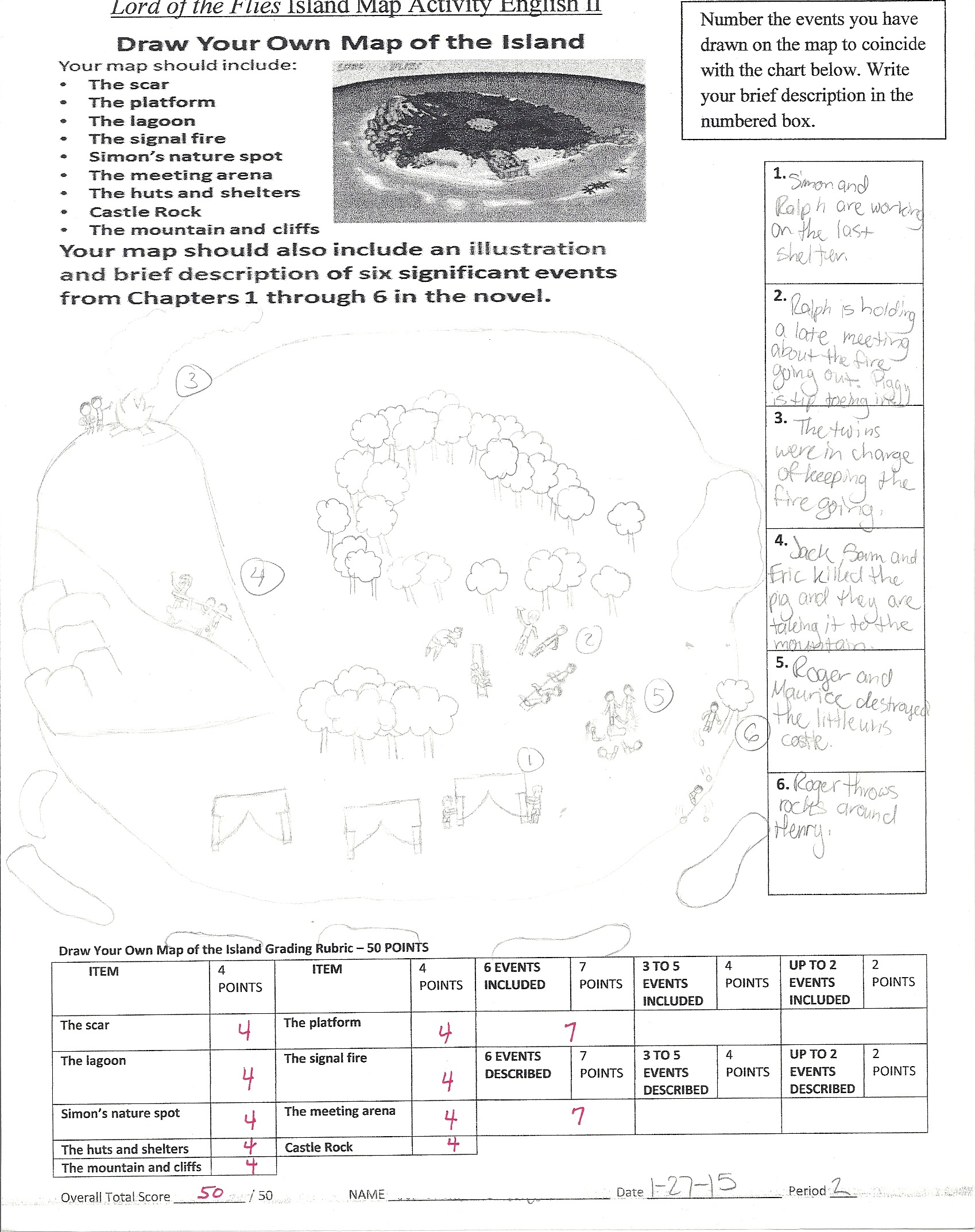 hight resolution of lord of the flies island maps gloria bonnell u2013 secondary english diagram