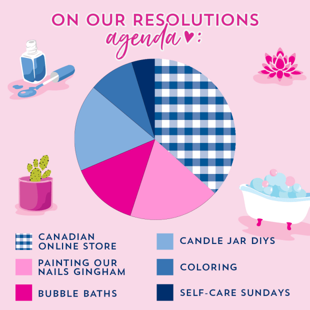 Bath and Body Works Canada 2021 Canadian Online Store - Glossense
