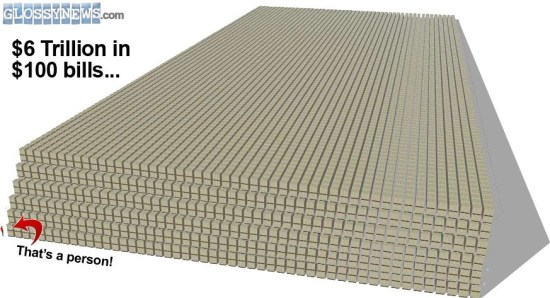 6-trillion-dollars-visual