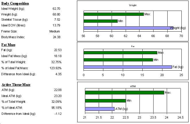 VLA report example