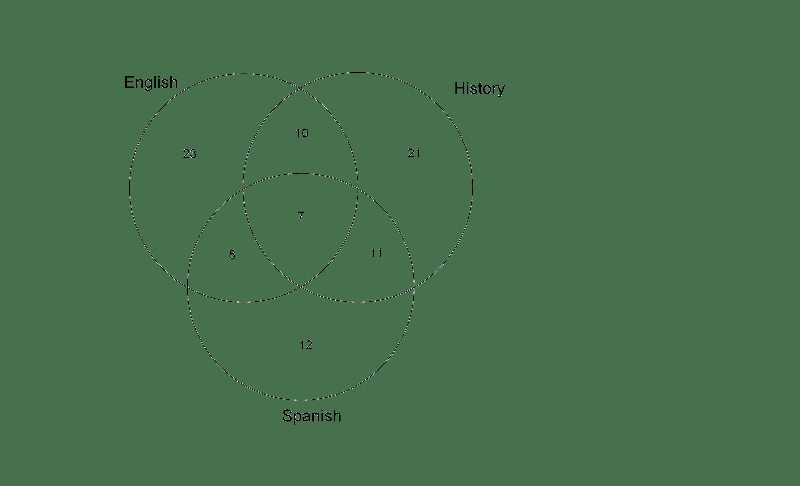 blank venn diagram word document 208 to 24 volt transformer wiring printable diagrams 2 circle template