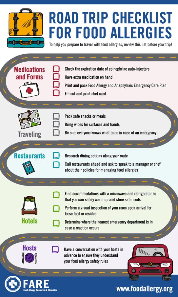 FARE Road Trip Checklist for Food Allergies