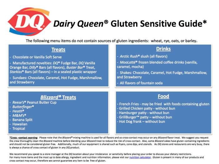 Dairy Queen -Gluten_Sensitive