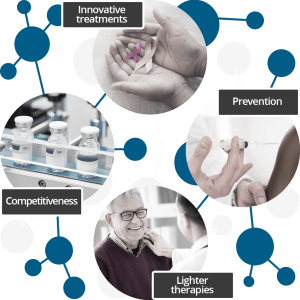 Glycovax Pharma activities nanomedicine