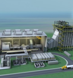 flexefficiency 50 combined cycle power plant  [ 2700 x 2160 Pixel ]