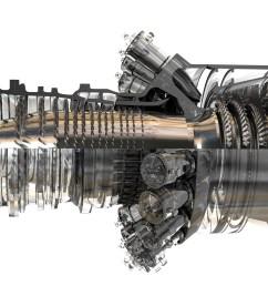 9fbgt gas turbine  [ 3000 x 1681 Pixel ]