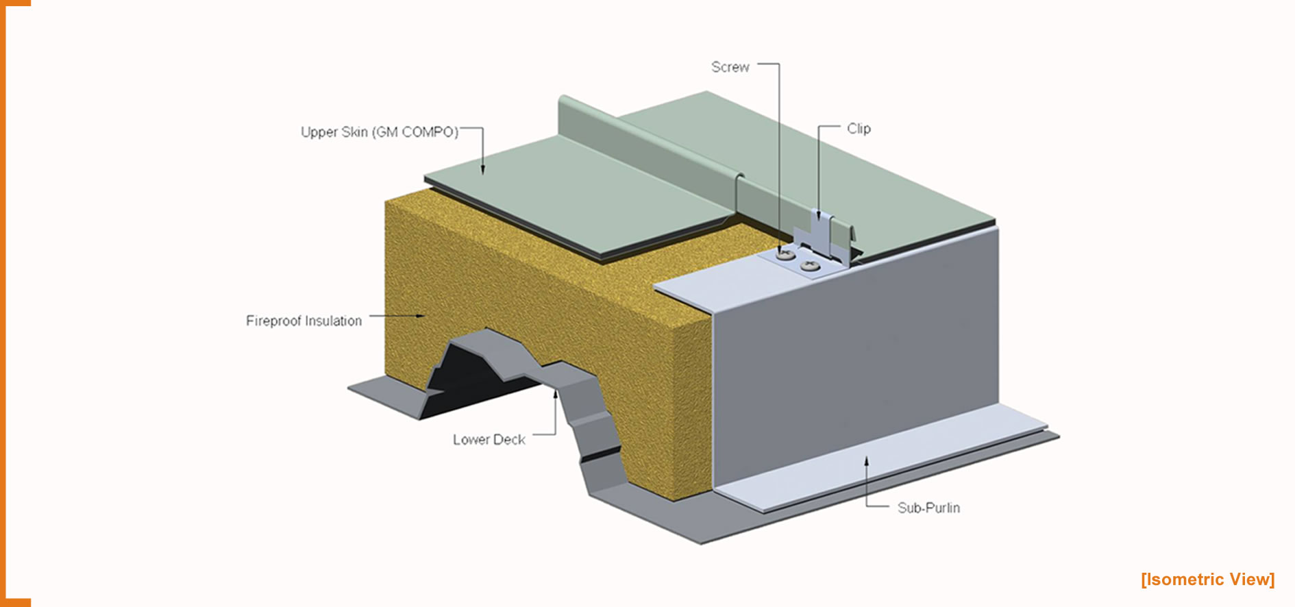 hight resolution of gm compro folded roof isometric view