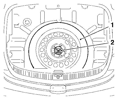 Astra GTC – Spare Wheel