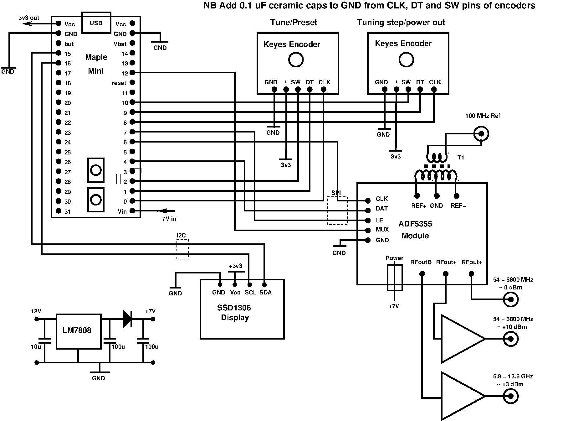 A 52 MHz to 13.6 GHz Signal Generator Based on the ADF5355
