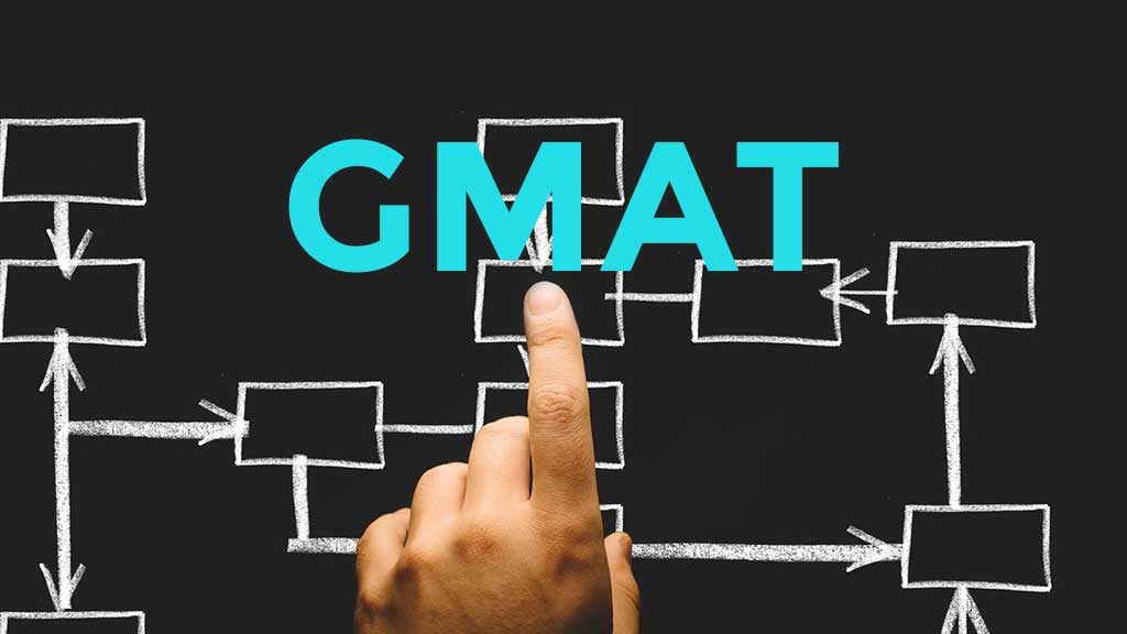 GMAT Syllabus GMAT exam pattern