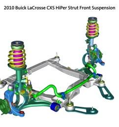 2010 buick lacrosse hiper [ 2999 x 2249 Pixel ]
