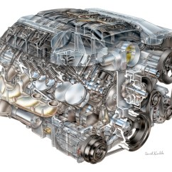 Chevy 2 Engine Diagram 5 Types Of Joints Gm 6 Liter V8 Small Block Ls3 Info Power Specs Wiki