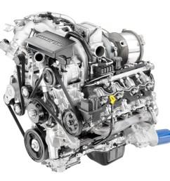 6 6 duramax engine diagram wiring diagrams posts 6 6 duramax engine diagram [ 1280 x 1024 Pixel ]