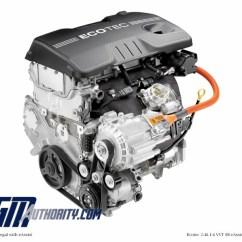Dodge 2 4 Engine Diagram Ge Ecm Motor Wiring Pontiac Schematic Today General Motors Guide Specs Info Gm Authority 2008 G6