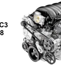 gm 5 3 liter v8 ecotec3 l83 engine info power specs wiki gm authority [ 1440 x 680 Pixel ]
