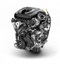 gm 2 8 liter v6 engine gm free engine image for user chevy 4 cylinder marine engine 2006 chevrolet colorado engine [ 955 x 1024 Pixel ]