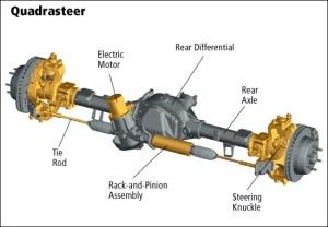 General Motors Quadrasteer Info | GM Authority