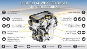 GM 16 Liter I4 LH7 Diesel Engine Info, Specs, Wiki | GM Authority