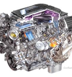 gm active fuel management cylinder deactivation technology gm authority [ 1500 x 1200 Pixel ]