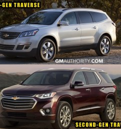 2017 chevrolet traverse vs 2018 chevrolet traverse front three quarters angle [ 1024 x 853 Pixel ]